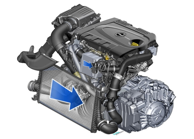 Noul motor Opel 2.0 CDTI