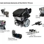 Noul motor Volkswagen TSI 2016